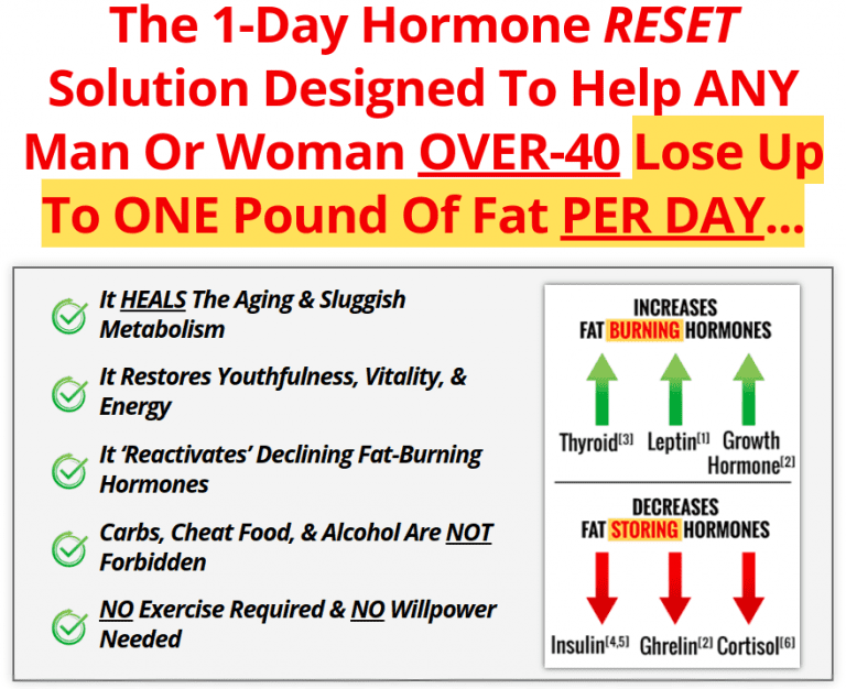 Over 40 Hormone Reset Diet Review – Easy System To Achieve Your Weight Loss Goals!!