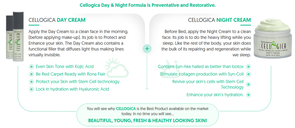Cellogica Skin Cream Terms and Conditions
